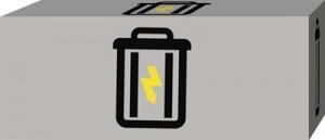 , Мусорные отходы как источник энергии