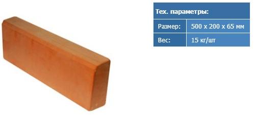 Типоразмер плитки
